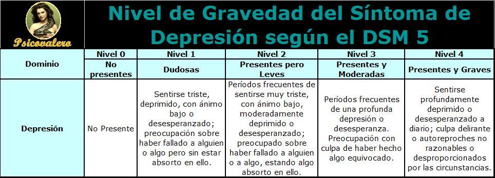 Trastorno de Depresión Mayor - Psicovalero - Psicólogo Frank Valero - Psicólogo Francisco Valero